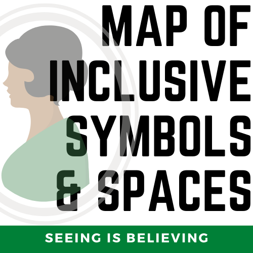 Map of Inclusive Symbols and Spaces
