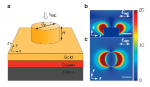 Trapping and rotating nanoparticles using a plasmonic nano-tweezer with an integrated heat sink