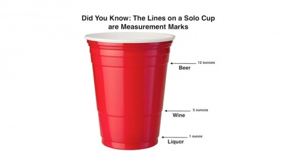 the lines on a Solo cup indicate the appropriate serving for liquor, wine, and beer, top to bottom