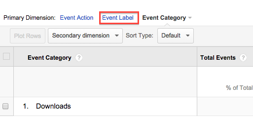 Event label filter