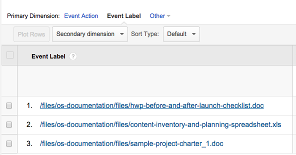 Events filter by label