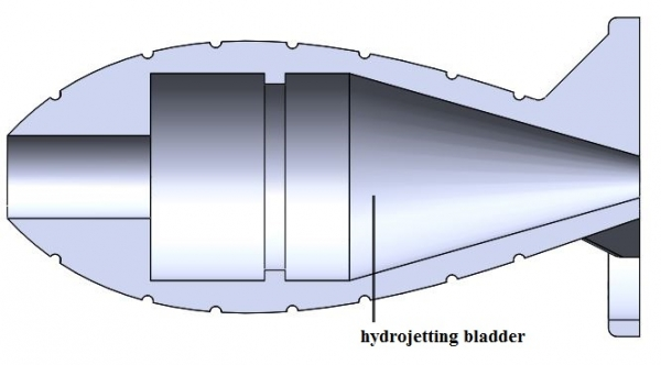 Right View Mantle with Location of Bladder