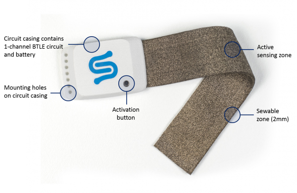 Fabric stretch sensor