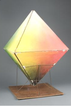 Titchener's Color Pyramid