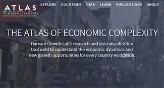 The Atlas of Economic Complexity site homepage