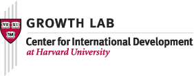 Growth Lab - Center for International Development at Harvard University logo