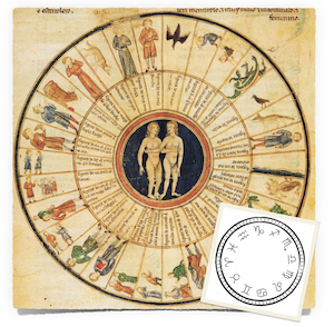 Astrology image
