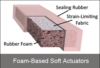 foam_based_actuators.png