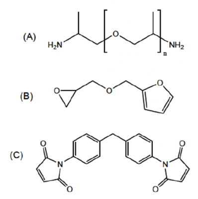 Reagens used for the polymerization of the Diels-Alder network