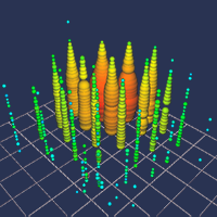 A visualization of the Glashow event recorded by the IceCube detector