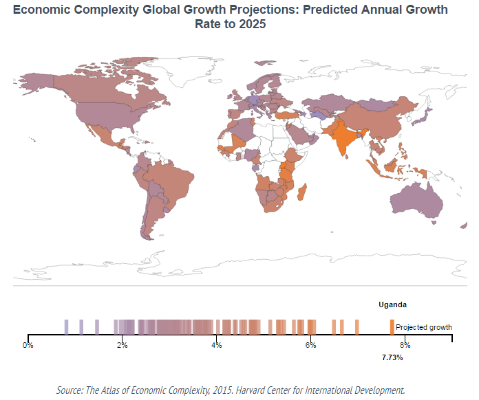 2025 Growth Projections Map