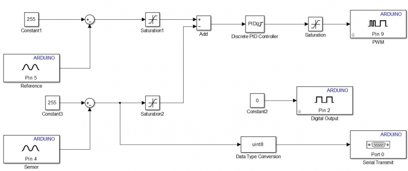 Control Practices Using Simulink with Arduino As Low
