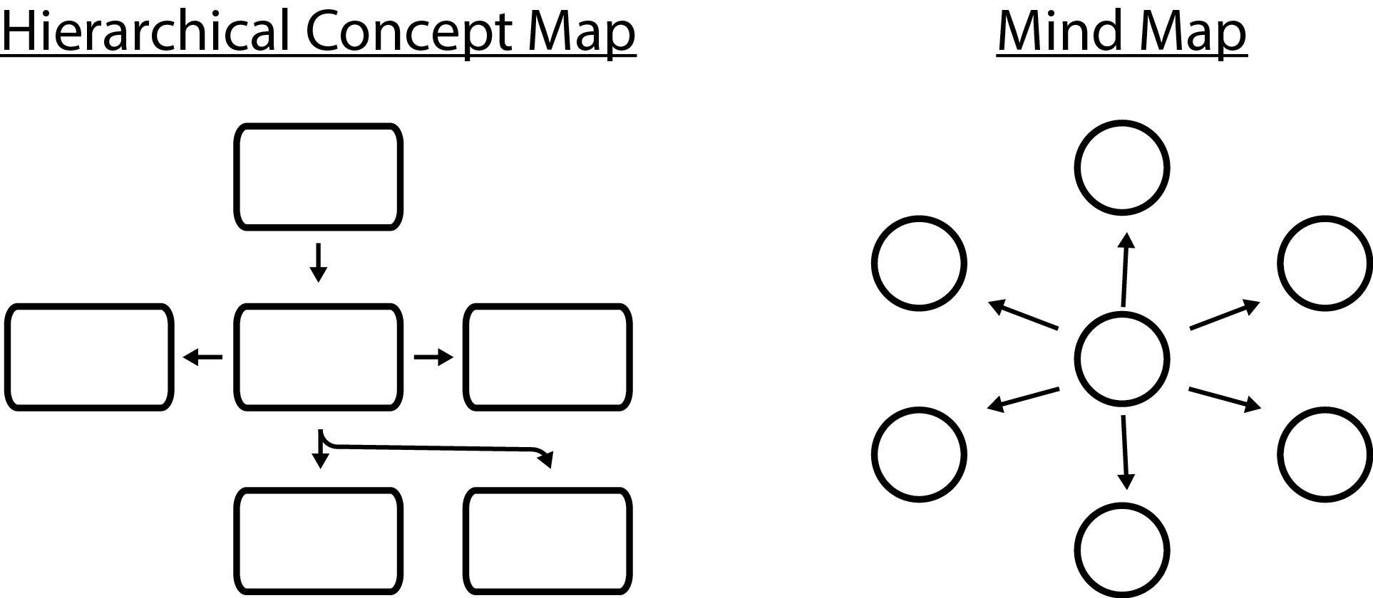 Concept Map Examples
