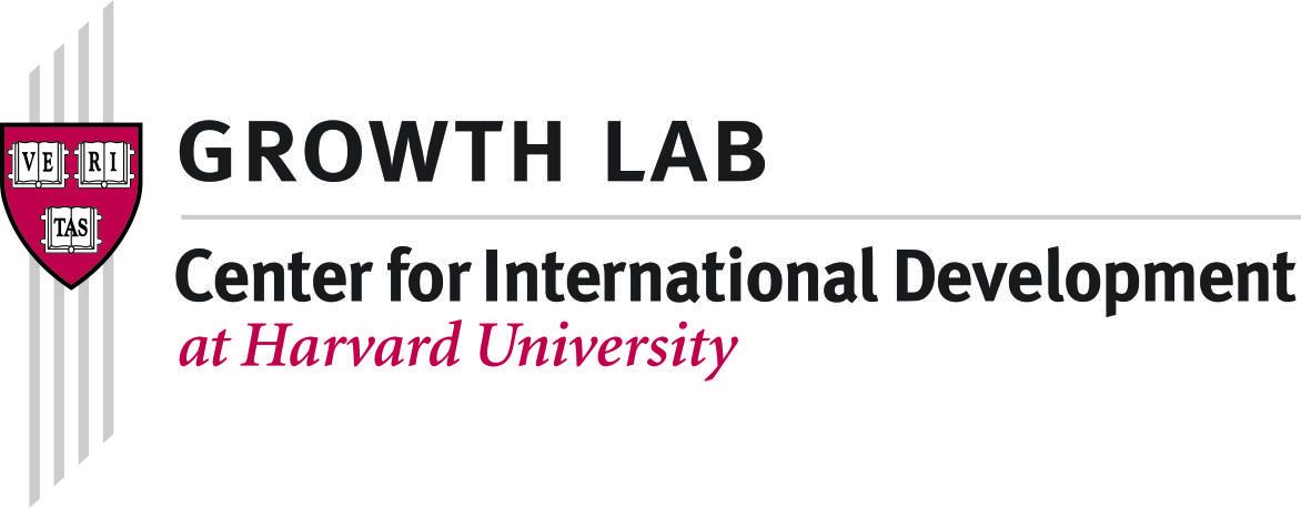Harvard Growth Lab ile ilgili görsel sonucu