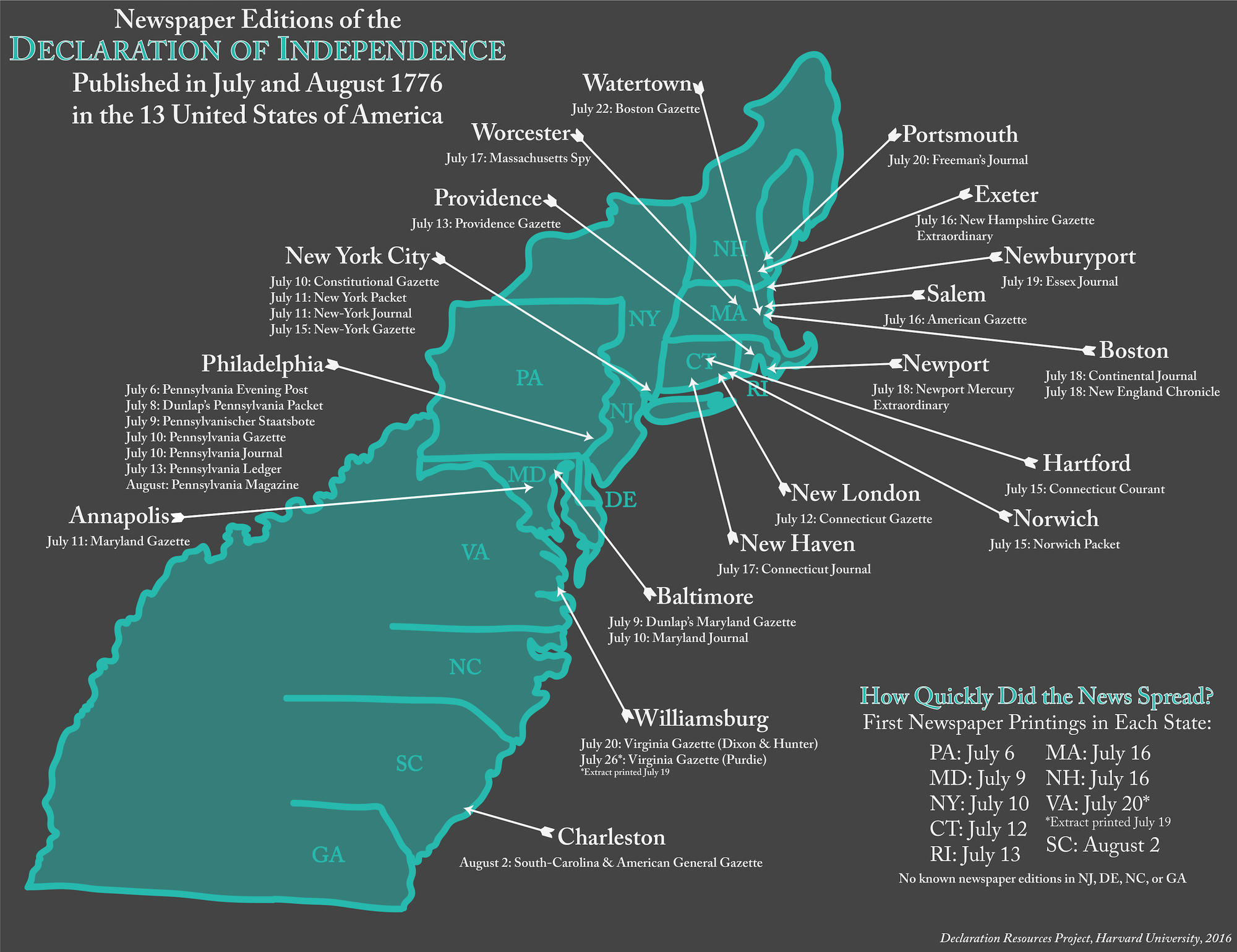 Map of Dissemination of Declaration of Independence