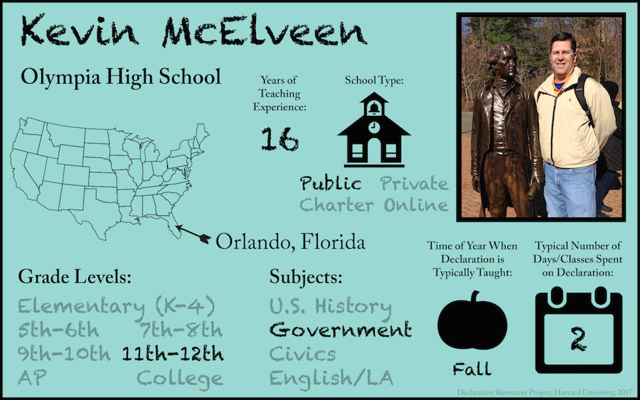 Kevin McElveen Teacher Profile