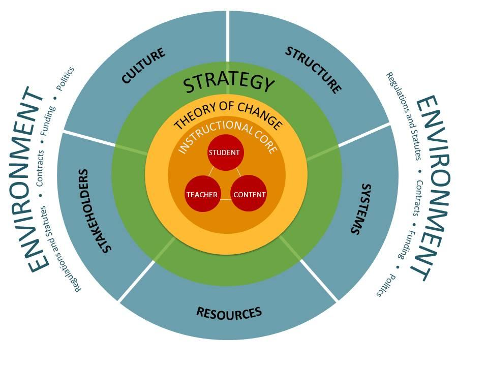 all corporate strategy identifies the set Functional tactics & implementation  how does this all relate to strategy managers are good at creating strategies based on market conditions, but they often.