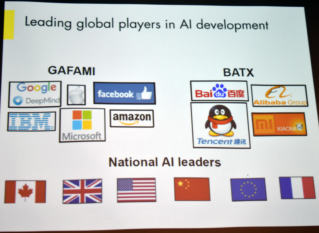 Global Players in AI
