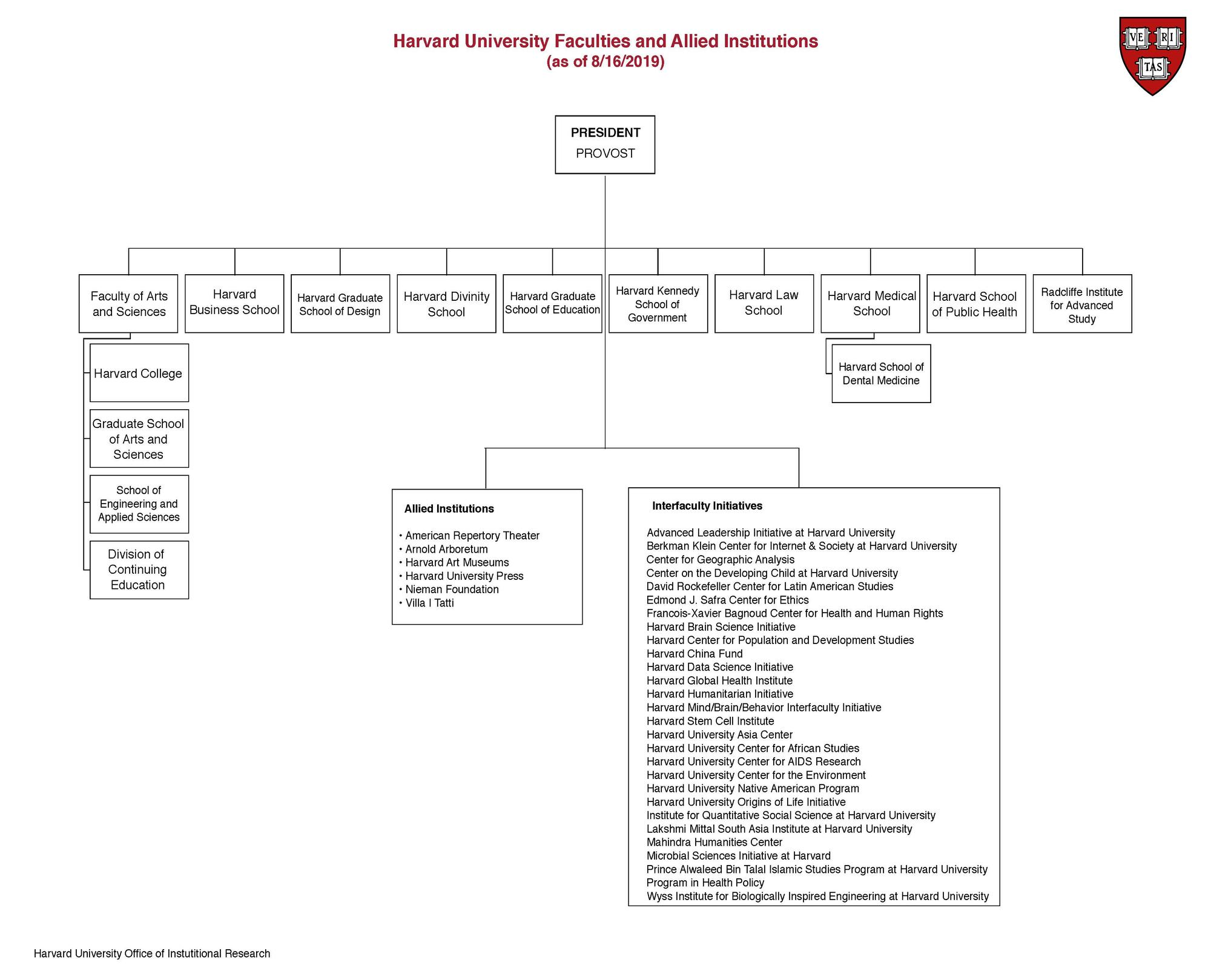 harvard_org_chart_fac_allied