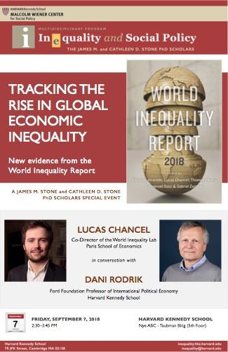 Tracking the Rise in Global Economic Inequality, with Lucas Chancel and Dani Rodrik
