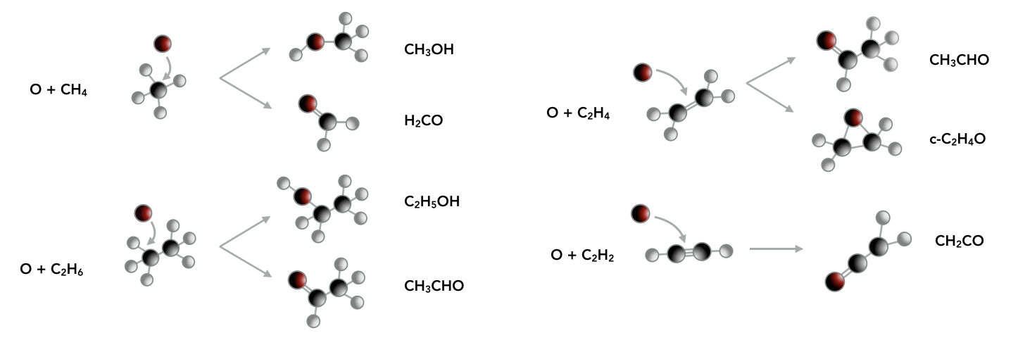 O insertion into hydrocarbons