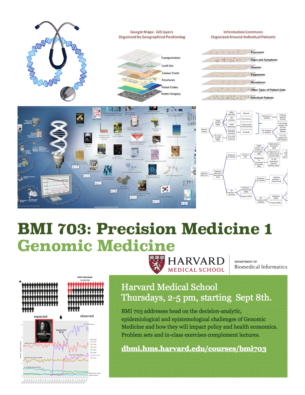 Flyer for BMI 703: Precision Medicine 1 - Genomic Medicine