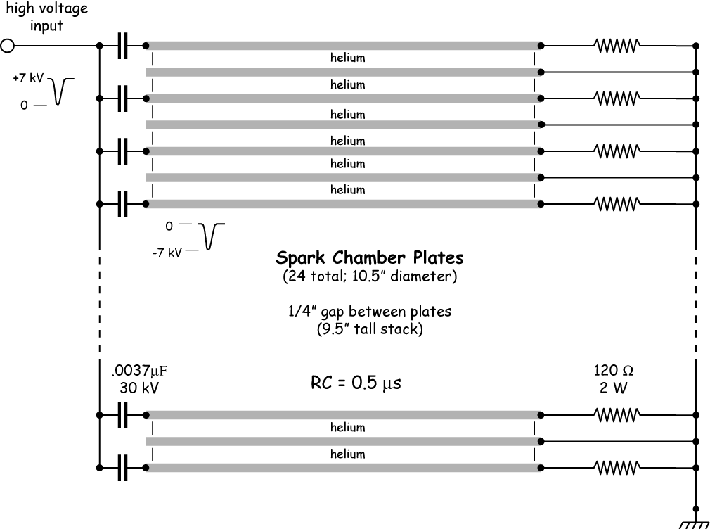 chamber plates