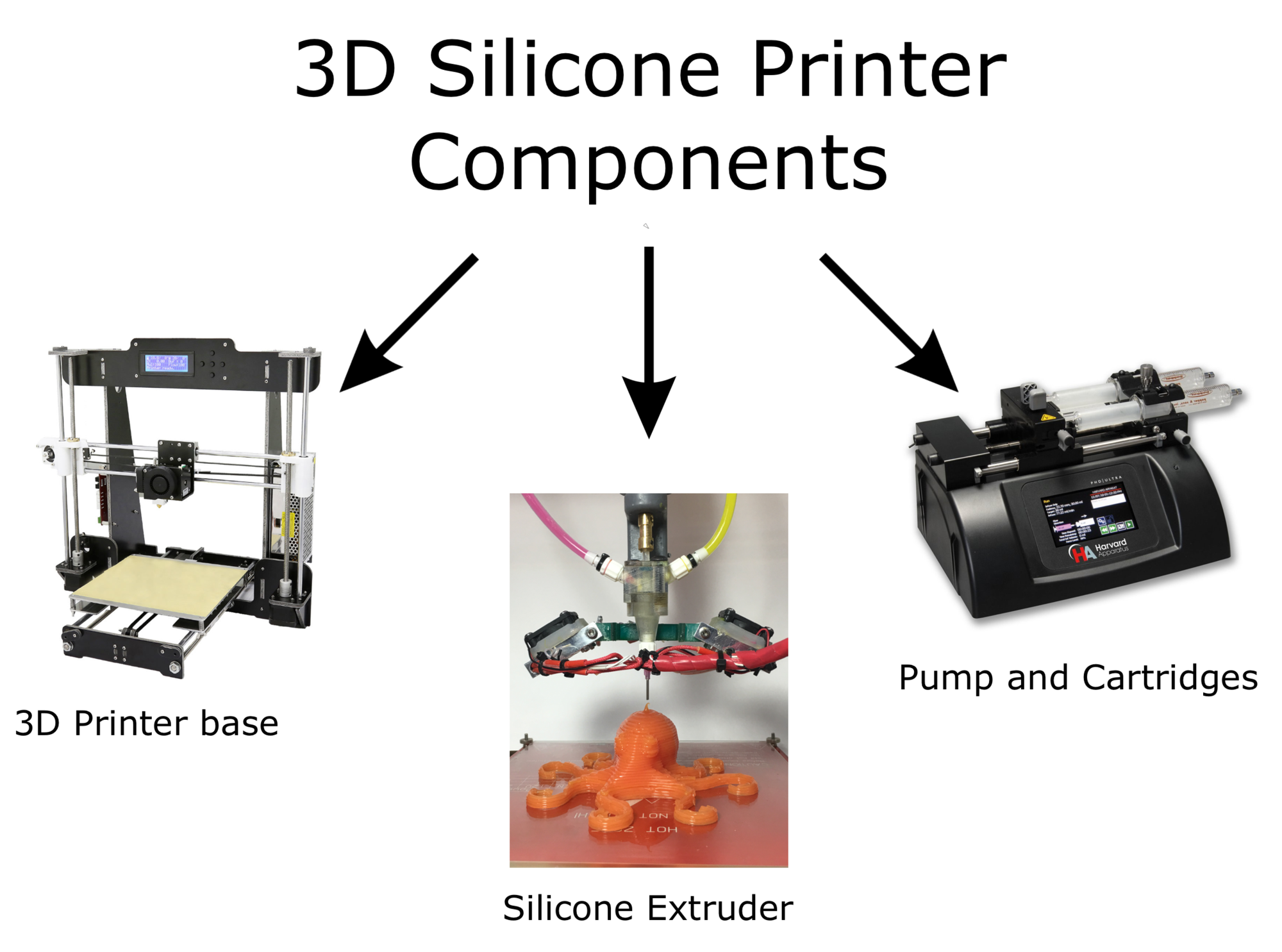 3d silicone printer components