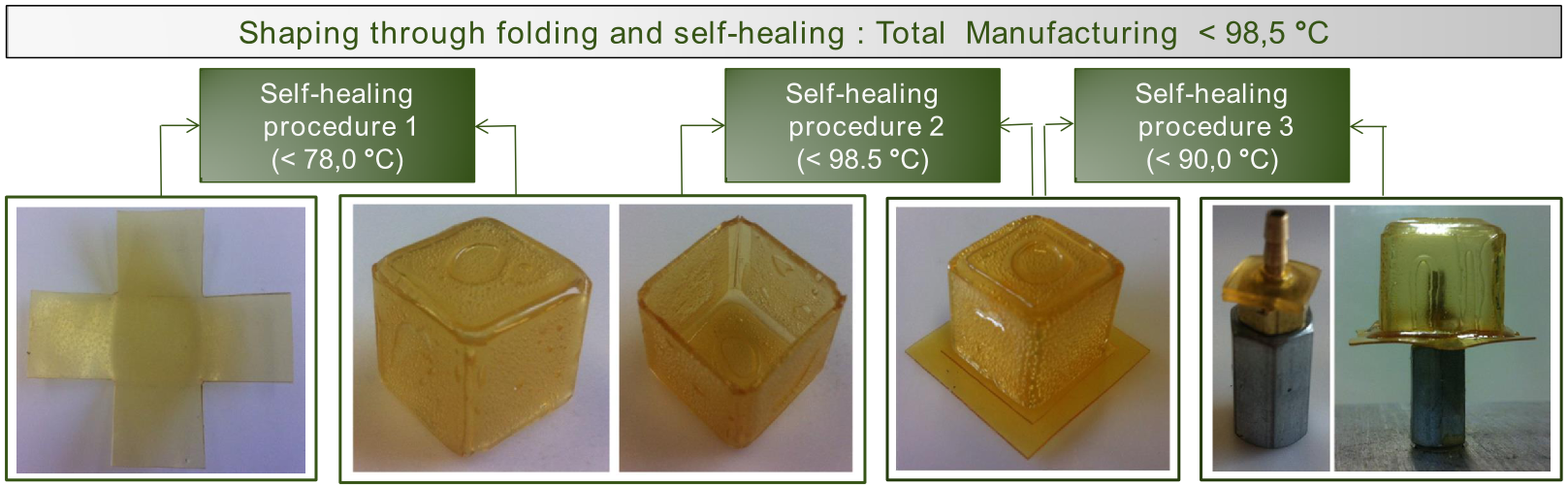 Shaping through folding and self-healing