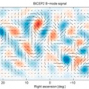 BICEP2 2014 Results: First Direct Evidence of Cosmic Inflation