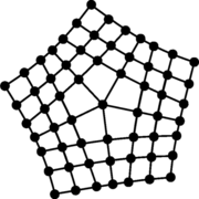 Drawing of disclination in a square lattice