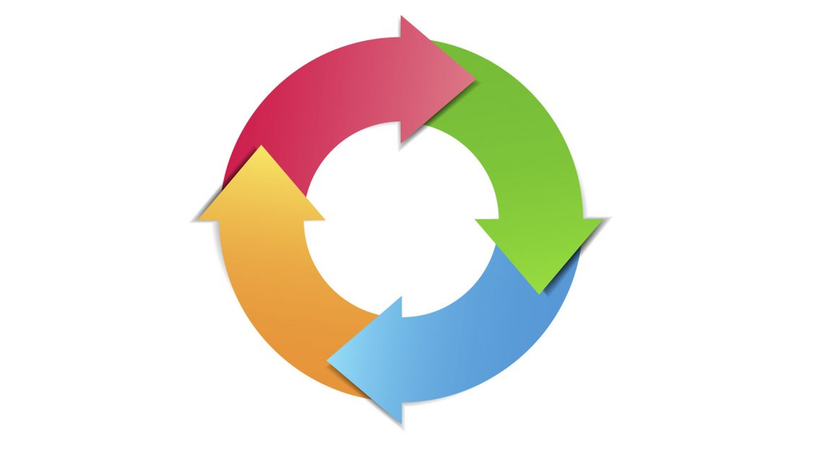 multi colored arrows forming a circle with question:  Not sure where to start or what to do?  Check out our new IRB Lifecycle Guide located on our homepage banner above