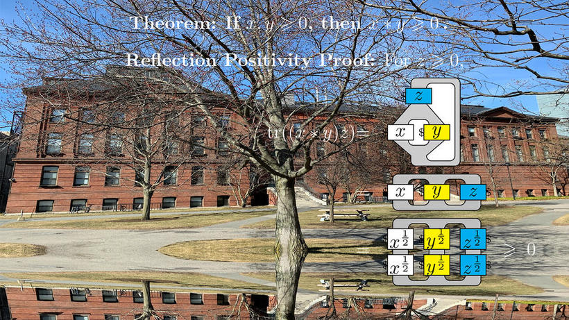 "Jefferson Laboratory at Harvard University is where Osterwalder and Schrader discovered the ""reflection positivity"" property in 1972, the concept behind this ""picture proof"" of the Schur Product Theorem."
