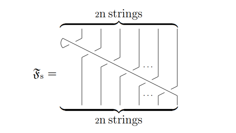 String Fourier Transform (1)