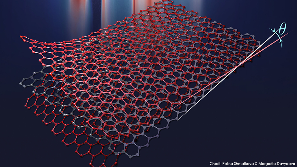 Artist rendition of twisted trilayer graphene. Credit: Polina Shmatkova & Margarita Davydova