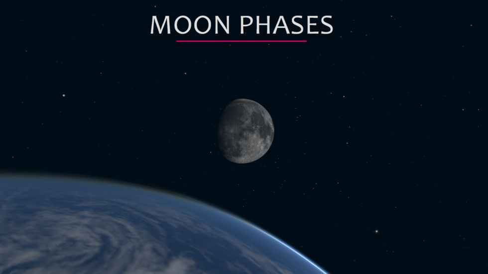 Moon Phases: ThinkSpace Labs