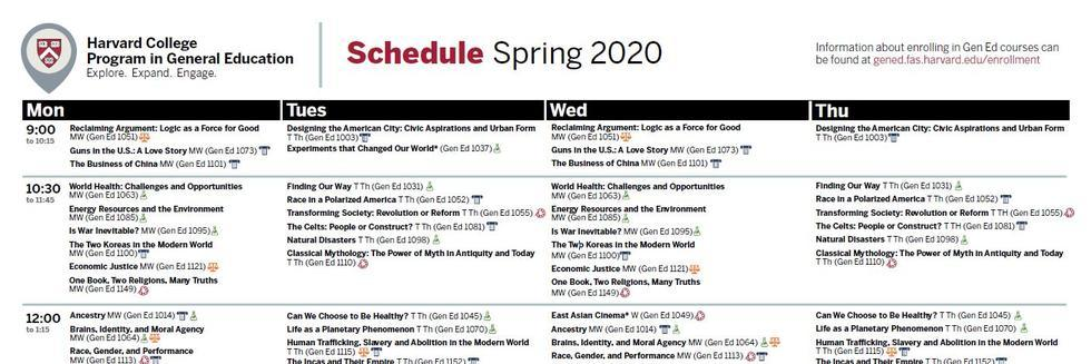 Visual overview of Spring 2020 Gen Ed courses