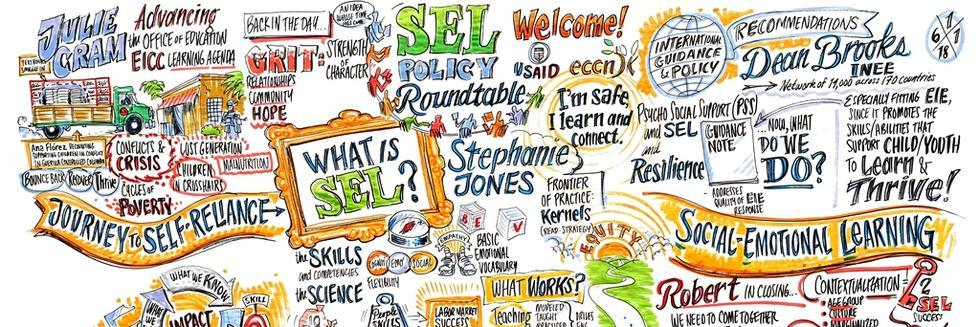 Visual notes of roundtable