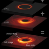 Deconstruction of black hole image into photon rings (credit: M. Johnson)
