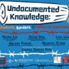 Undocumented Knowledge